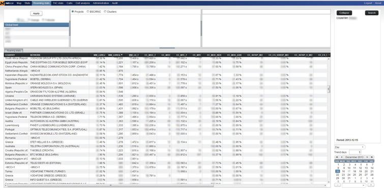 netscan / roaming-statistics.png